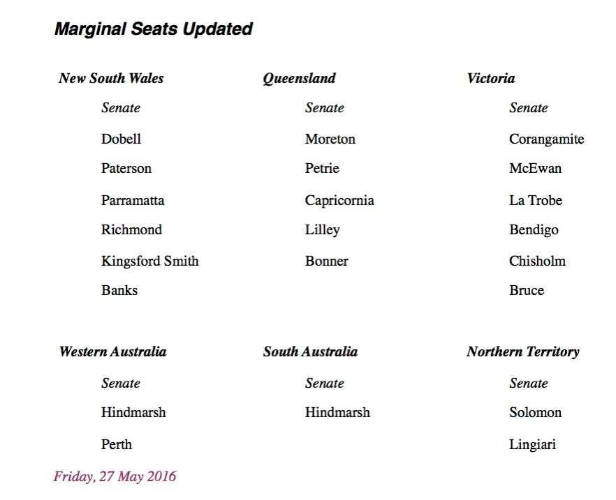 Marginal Seats Updated
